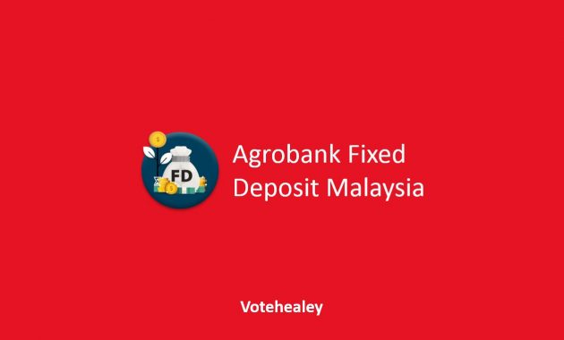 AgroBank Fixed Deposit Malaysia