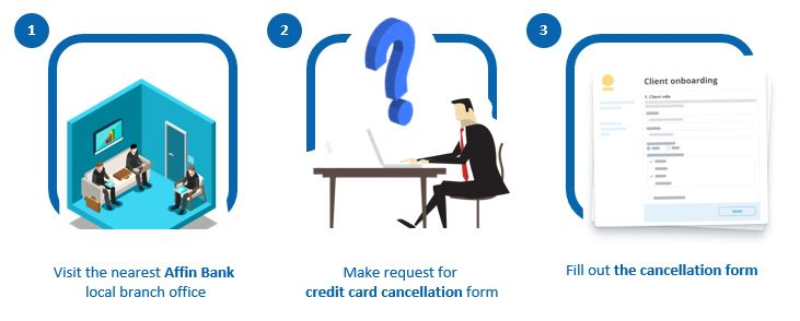 How to Cancel Affin Bank Credit Card via Branch