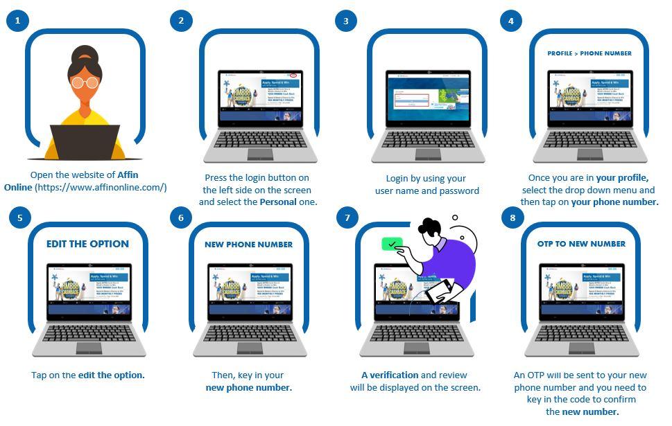 How to Change Affin Bank TAC Phone Number via Affin Online