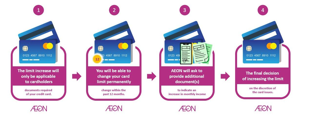How to Increase AEON Credit Card Limit Payment