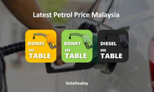 Latest Petrol Price Malaysia
