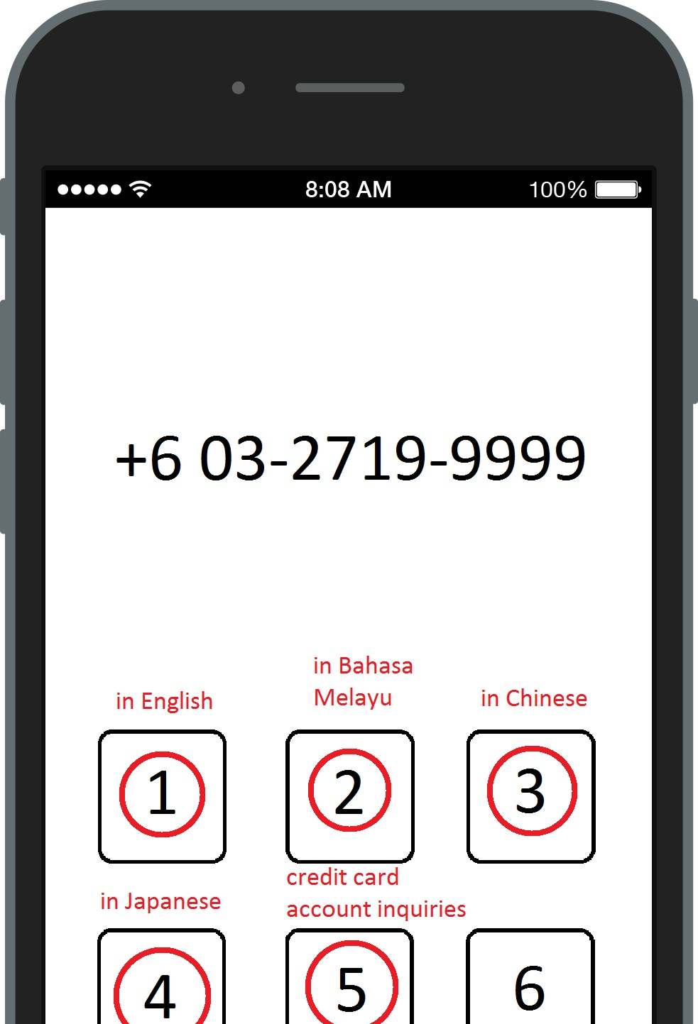 Checking AEON Agreement Number using Phone Dial